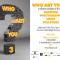 Who Art You? 3: la mostra collettiva degli 80 finalisti e la premiazione. Special Prize CCT-SeeCity incluso!