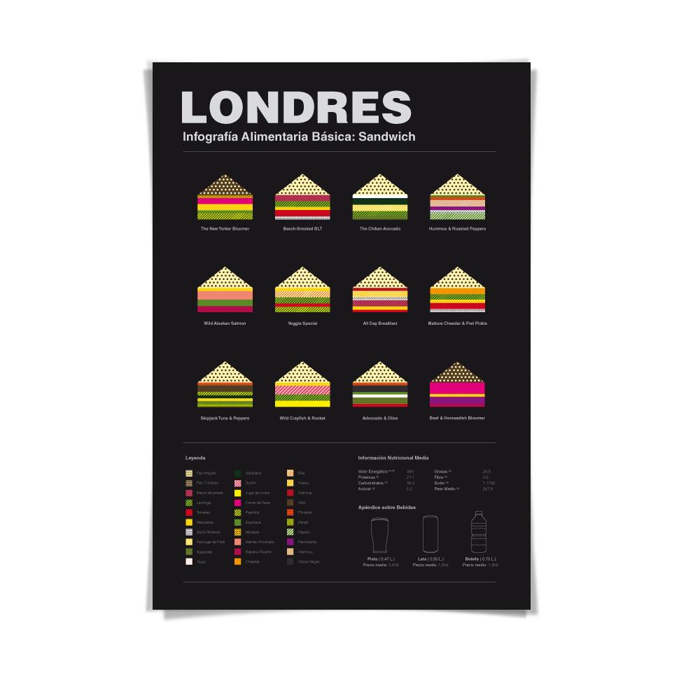 Londres_Sandwich_infografia