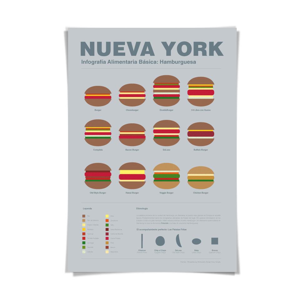 NuevaYork_Burger_infografia