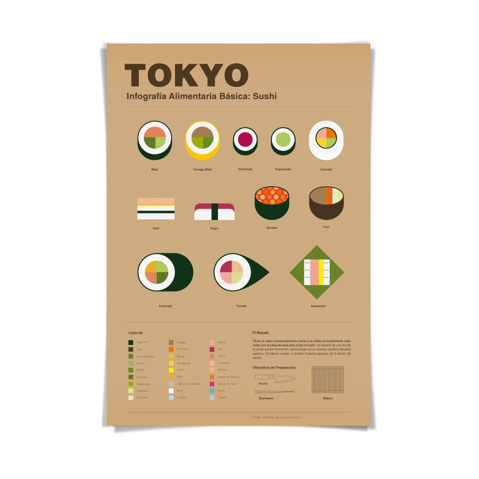 Tokyo_Sushi_infografia